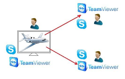 TeamViewer_skype