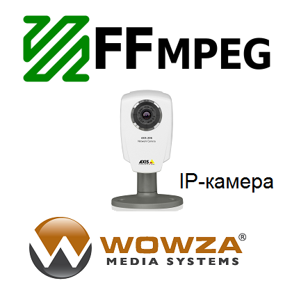 how to use ffmpeg windows