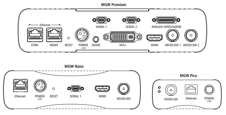 MGW_Pico_Nano_Premium