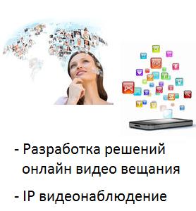 ITM Partner