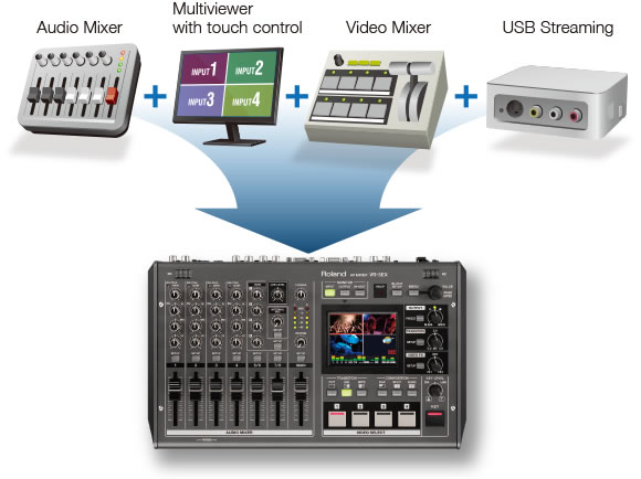ROLAND VR-3EX - streaming
