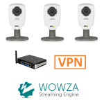 Настройка трансляции видео с IP камеры с локальным IP адресом с использованием роутера и VPN