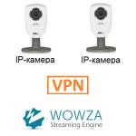 Трансляция видео с IP камеры в сеть Интернет или зачем нужен VPN