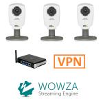 IP-camera-VPN-копия
