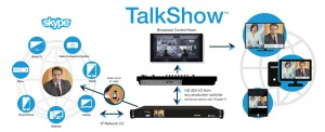 TalkShow-VS-100_system