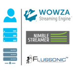 Streaming_system_Wowza_Nimble_Streamer_Flussonic