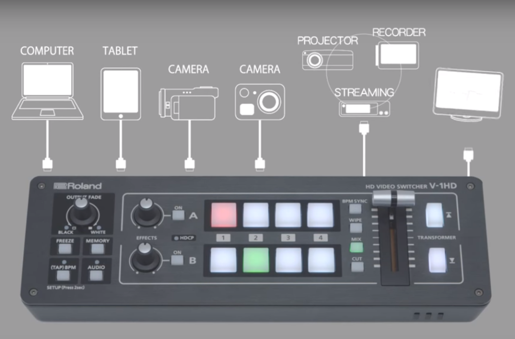 Roland V-1HD_Streaming