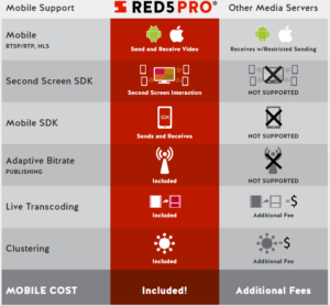 red5pro-features