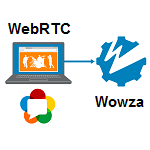 Wowza Streaming Engine теперь поддерживает WebRTC