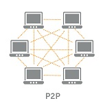 Wowza Streaming Engine и Peer-to-Peer (P2P) видео-вещание