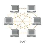 Wowza Streaming Engine и Peer-to-Peer (P2P) видео-вещание